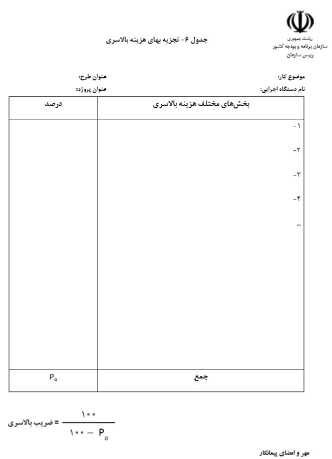 شکل 15(جدول تجزیه بهای هزینه بالاسری)