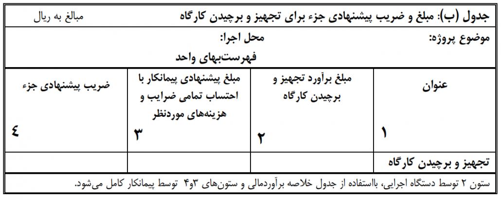 شکل 19(جدول ب بخشنامه 76574 – مبلغ و ضریب پیشنهادی جز برای تجهیز و برچیدن کارگاه)