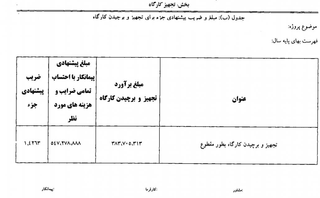 شکل 20(نمونه تکمیل شده جدول ب بخشنامه 76574)