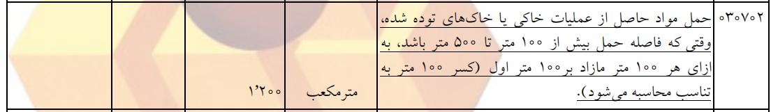 تصویر شماره 4 (ردیف 030702 از فهرست بهای رشته ابنیه 1399)