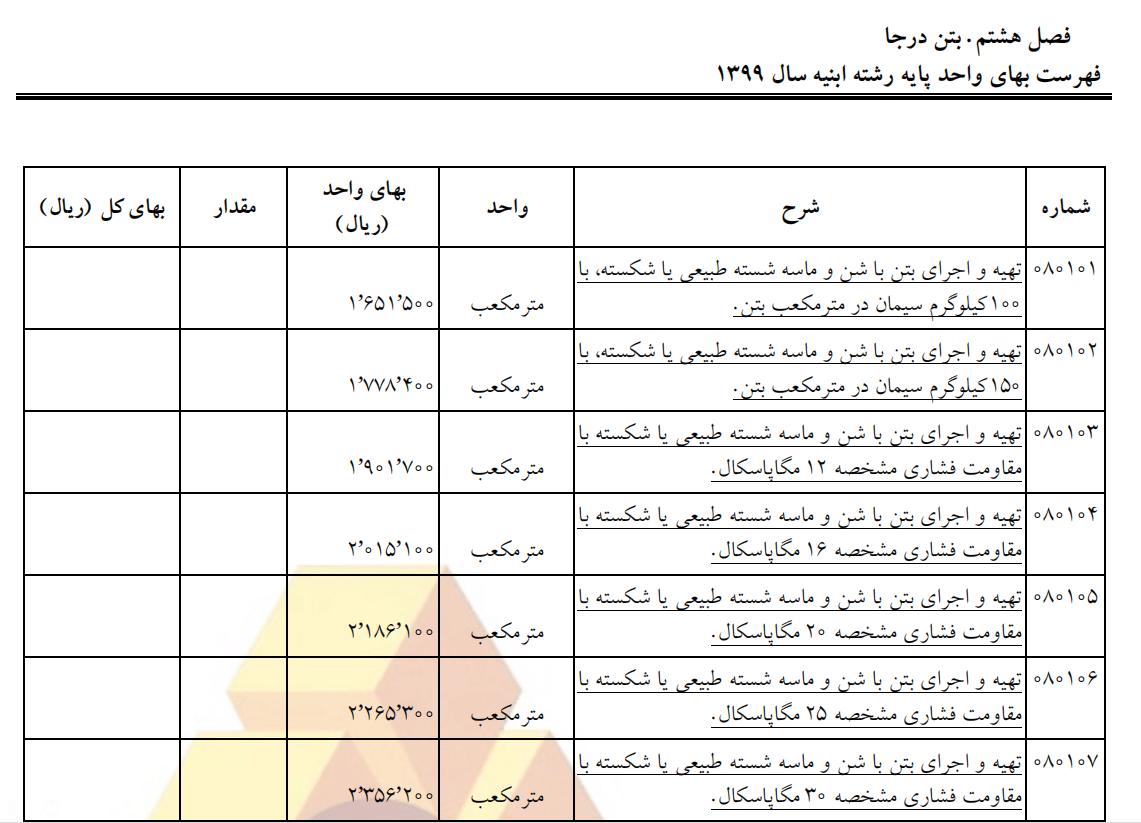 تصویر شماره 2 (فصل هشتم از فهرست بهای رشته ابنیه 1399)
