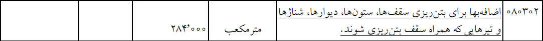 تصویر شماره 3 (ردیف 080302 از فهرست بهای رشته ابنیه 1399)